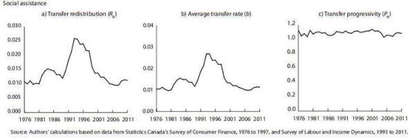 impôts_transferts_inégalités2_5BS